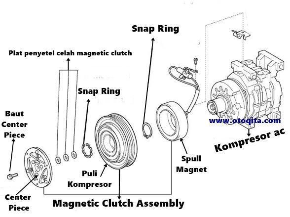 Gambar bagian bagian kompresor ac assy merek denso