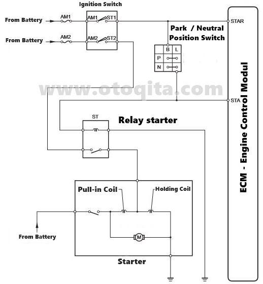 Gambar Rangkaian Sistem Starter Mobil Dengan Relay  U2013 Situs Oto