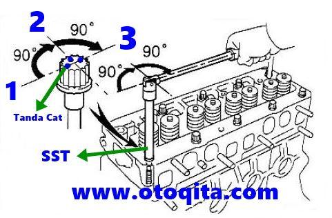 Gambar prosedur mengencangkan baut cylinder head mesin