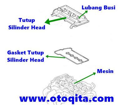 Gambar posisi gasket tutup silinder head pada mesin mobil
