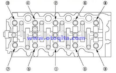 Gambar nomor urutan pengencangan baut cylinder head