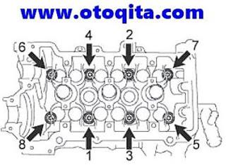 Gambar nomor urutan pengencangan baut cylinder head mesin 3 silinder