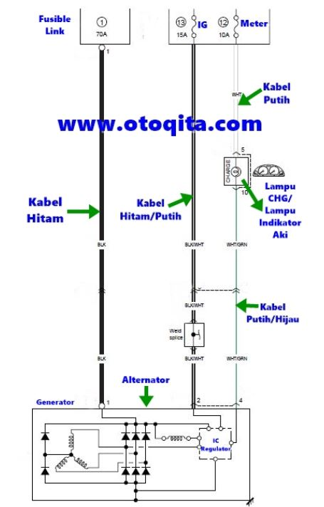 wiring diagram sistem pengisian suzuki carry 1 5