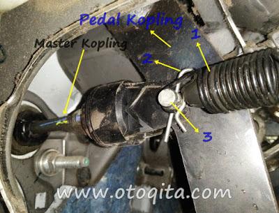 Gambar Master Kopling yang menyebabkan bunyi berdecit saat injak pedal kopling